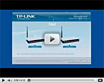 Setting up a home network within 5 minutes - TP-Link TD-W8901G